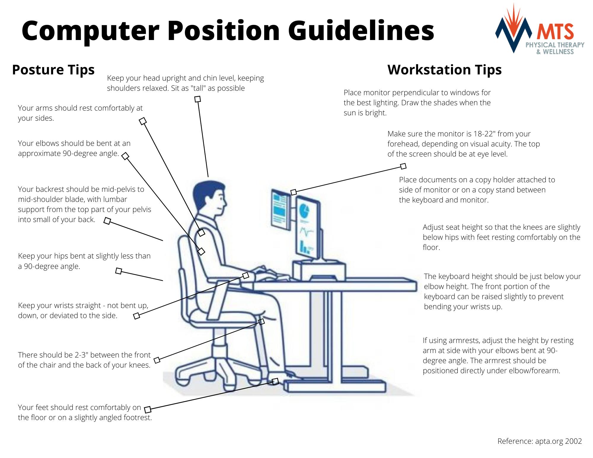 Computer Health Flyer